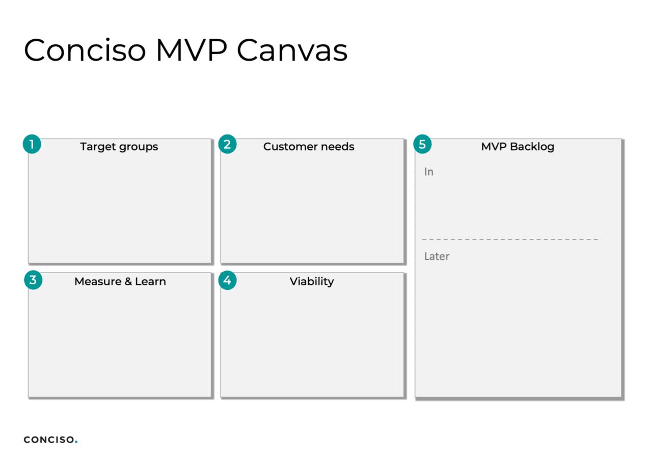 MVP Canvas