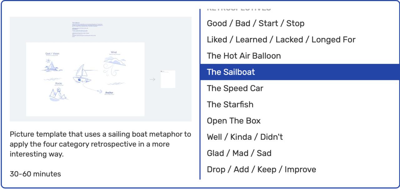 Metro Retro: Auswahl Whiteboard